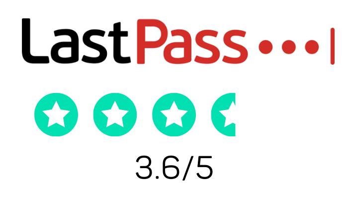 lastpass rating