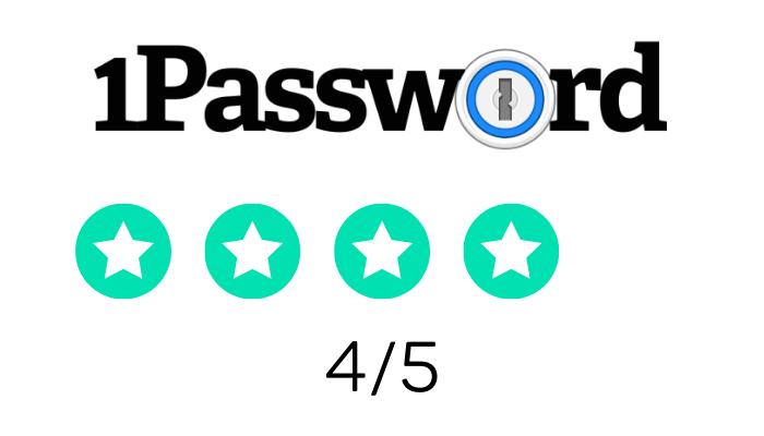 1password rating